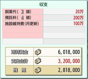 ダビマス破産1