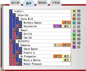 【星4】ヨハネスブルグ【種牡馬】ダビマス血統・系統データ ...